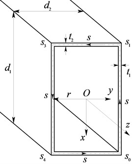 Coordinate systems and structure of a rectangular box beam