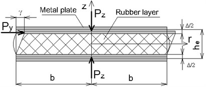 Scheme of shear for TRME section