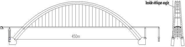 Elevation and side view of Zhaoqing Xijiang River Bridge