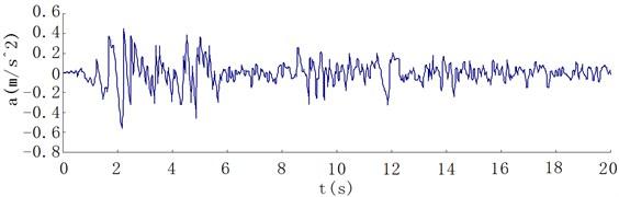 Adjusted El-Centro seismic wave