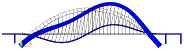 Mode shapes of Zhaoqing Xijiang River Bridge with the inside oblique angle of 4.8°