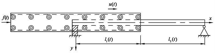Schematic of an axially moving nested clamped-hinged beam system