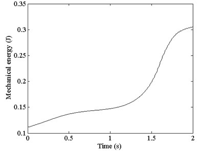 Responses of the nested beam at 1.3m and the total mechanical energy
