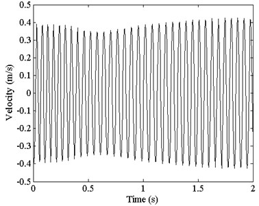 Responses of the nested beam at 1.3 m and the total mechanical energy