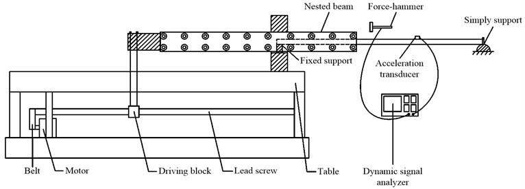 Schematic diagram of the test platform