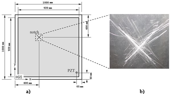 Aluminum plate with a cross-like notch: a) geometry and b) zoomed-in notch [17]