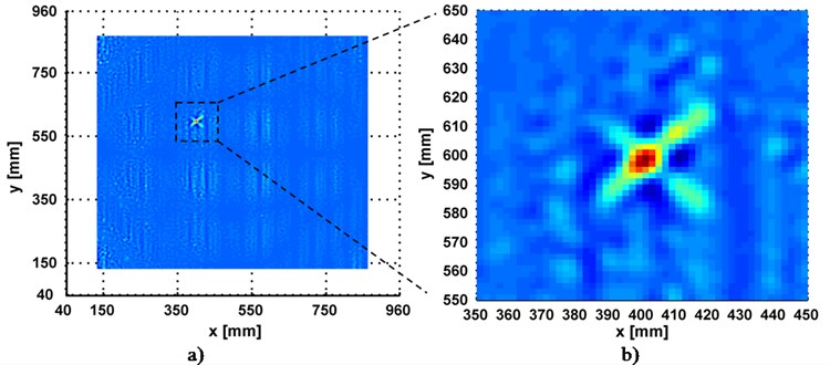 2D-TEO processed wavelet modal curvature: a) planform and b) enlarged damage [17]