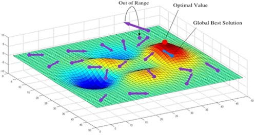 The schematic diagram of DS algorithm