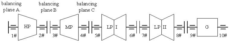 Block diagram of the generate set