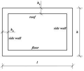 Sketch map of underground box-type structure
