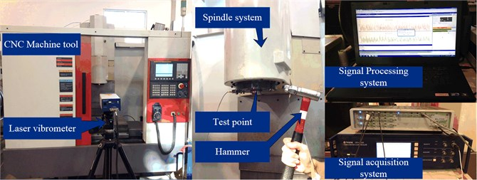 Spindle testing: the experimental equipment