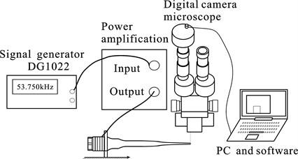Optimization design for ultrasonic horn with large amplitude based