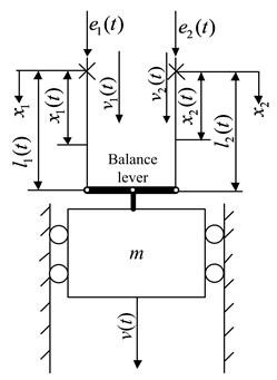 Mechanical model of parallel ropes winding hoisting system