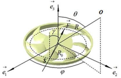 Reference of the fan