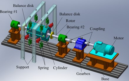 Schematic diagram of the seal test rig