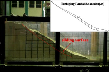 Failed straight slope with 32-degree gradient subjected to shaking  of 700 Gal and 10 Hz for 30 seconds