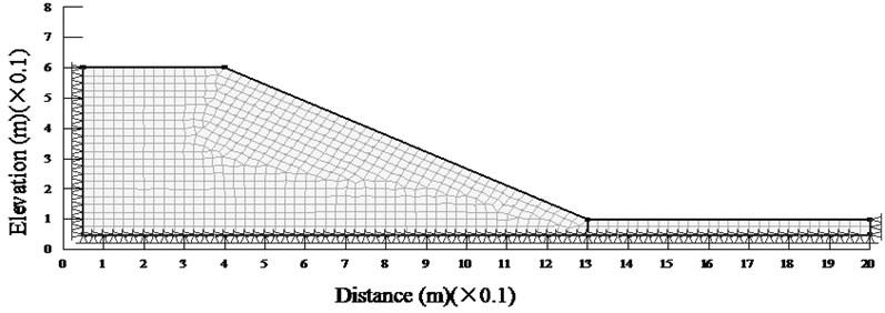 Finite element model of a slope