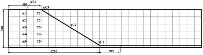 The tested model slopes (unit: mm)