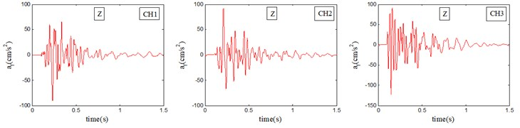 Transformed vibration acceleration after frequency weighting of X-Y or Z axis
