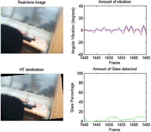 Some results from applying the Hough transform in image vibration reduction  of monocular camera in motion