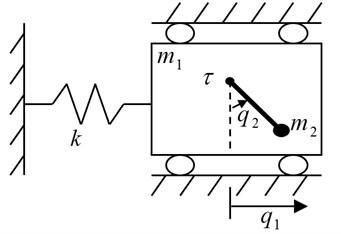 TORA system configuration