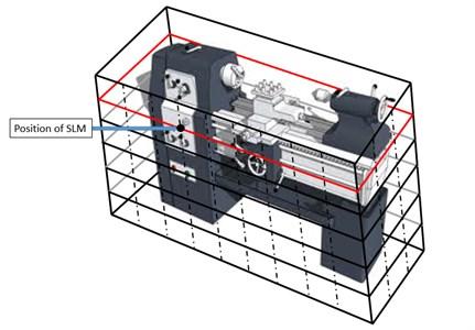 Grid points around lathe machine