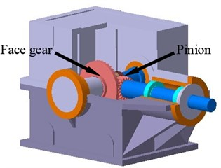 A full structure of face gear drives and its four DOF lumped parameter dynamic model