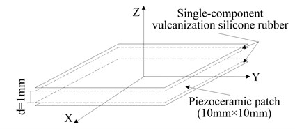 Protective measures of piezoceramic patch