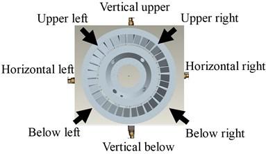 Thick wall turbine casing single-point rub measuring and rub point