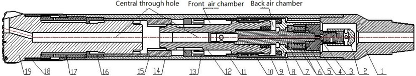 The structure of the NRAH: 1 – upper sub; 2 – check valve; 3 – orifice plug; 4 – air distributor bonnet; 5 – thrust bearing; 6 – key; 7 – clutch; 8 – air distributor; 9 – adjustable nut; 10 – spiral mandrel;  11 – inner casing; 12 – piston; 13 – guide sleeve; 14 – outer casing; 15 – transmission sleeve;  16 – snap ring; 17 – lower sub; 18 – anti-drop; 19 – drill bit