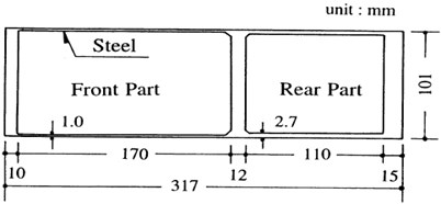 Engine model in experiments