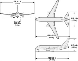 Dimensions and finite element model of the aircraft