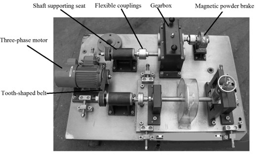Bench of multi-fault gearbox