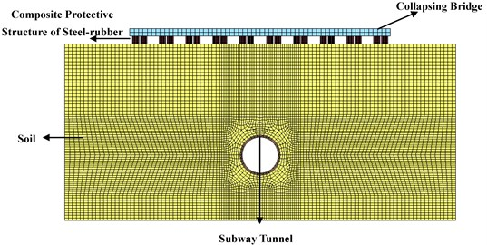 Calculation model of collapsing vibration with protective measures