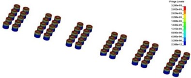 Spreading process of stress wave in the rubber tires and the deformation process of the rubber tires