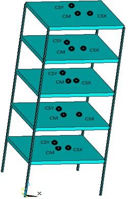 Schematic diagram of eccentric distribution