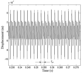 a) Pinion RB1 displacement, b) non stationary domain D1, c) steady state domain D2