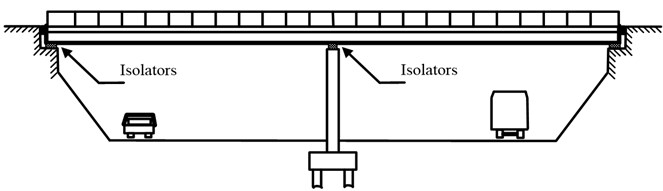 Typical continuous box-girder isolated bridge system