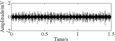 The time domain vibration waveform of reciprocating compressor valve