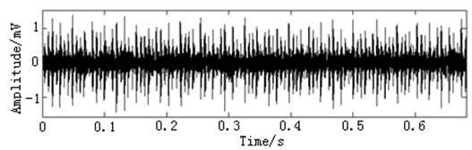 The time domain vibration waveform of rolling bearing