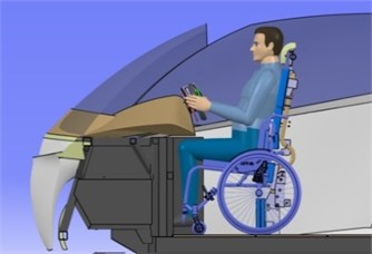 Location of a driver in an active wheelchair