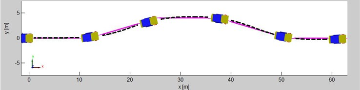 Visualization of simulation. The positions of the car for the moments 0, 1, 2, 3, 4, 5 s