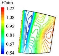Aerodynamic pressure contour maps of rotor blade suction surface