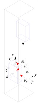 Mathematical model of rope-guided  hoisting system
