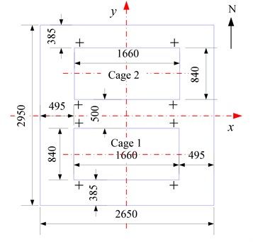Shaft layout of mine cages