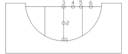 Diagrammatic sketch of measuring points