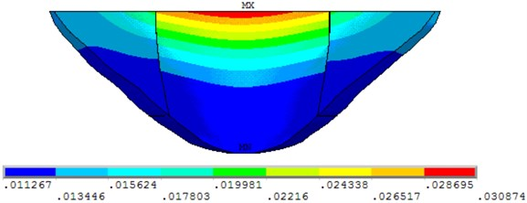 Numerically obtained typical velocity pattern of scale arch dam models