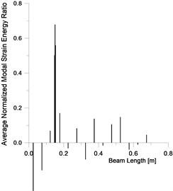 FEM-AMSECR for a/h= 0.187