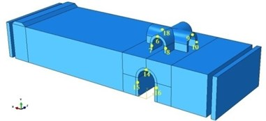 FE model and Layout monitoring points