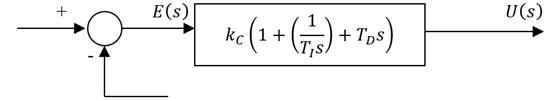 Proportional-integral-derivative control